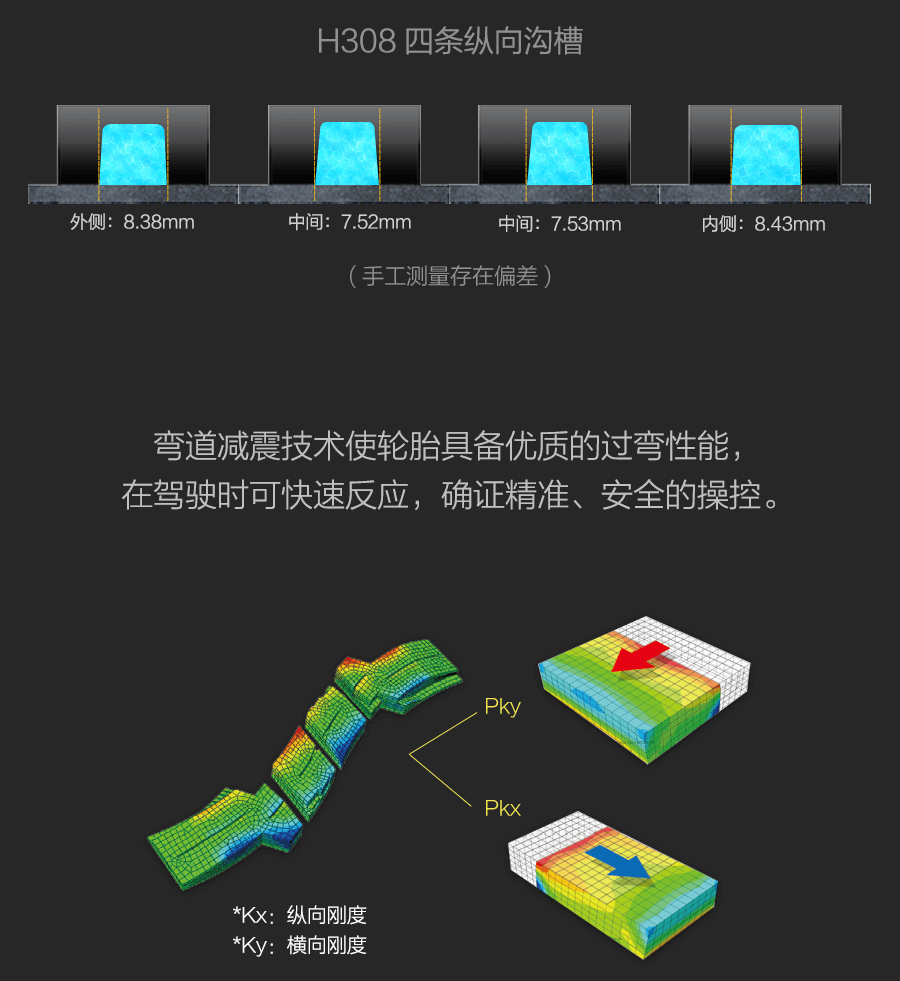 韩泰-H308-详情页2_02.png